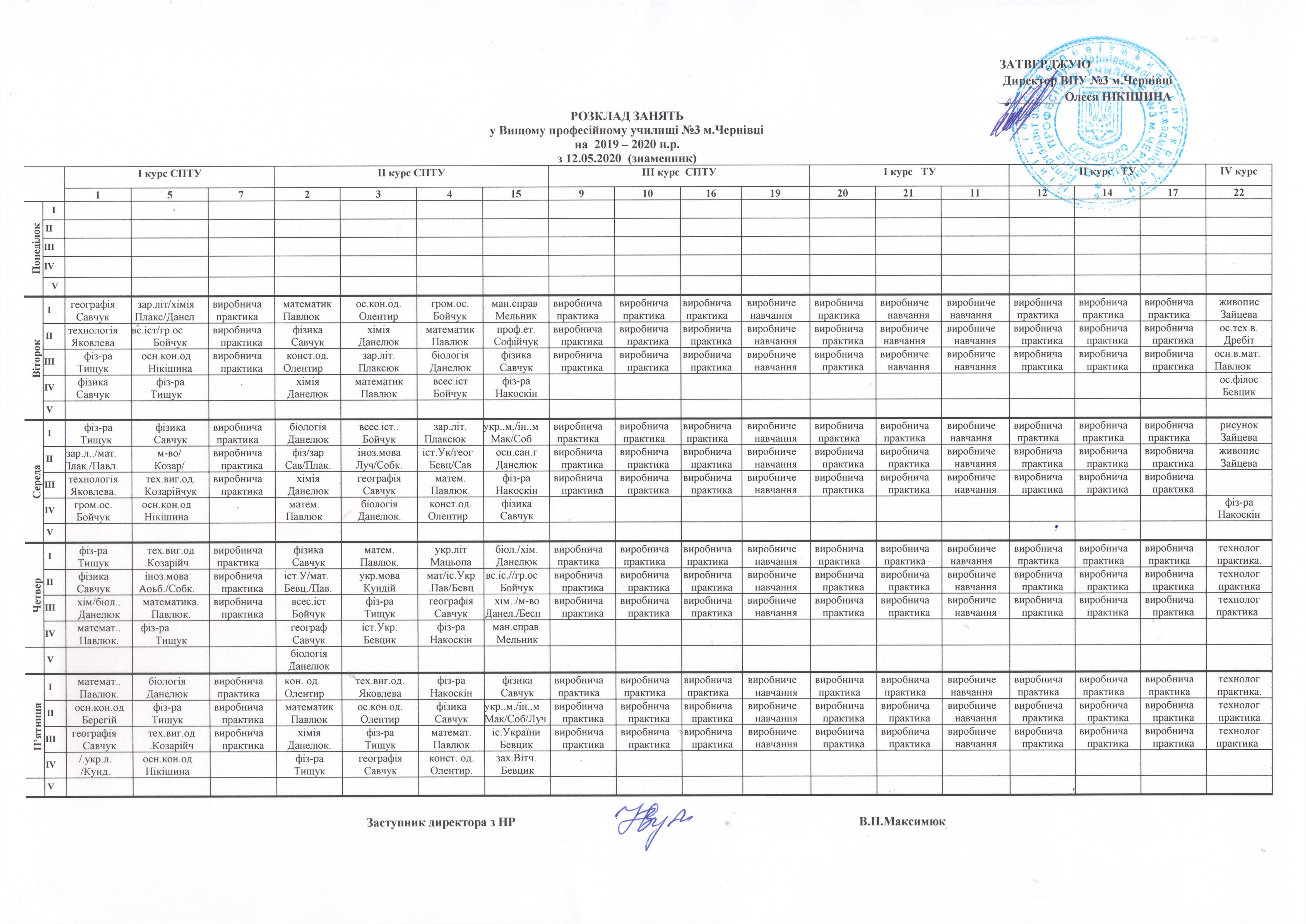 8-1-rozklad-zanyat-z12-05-2020