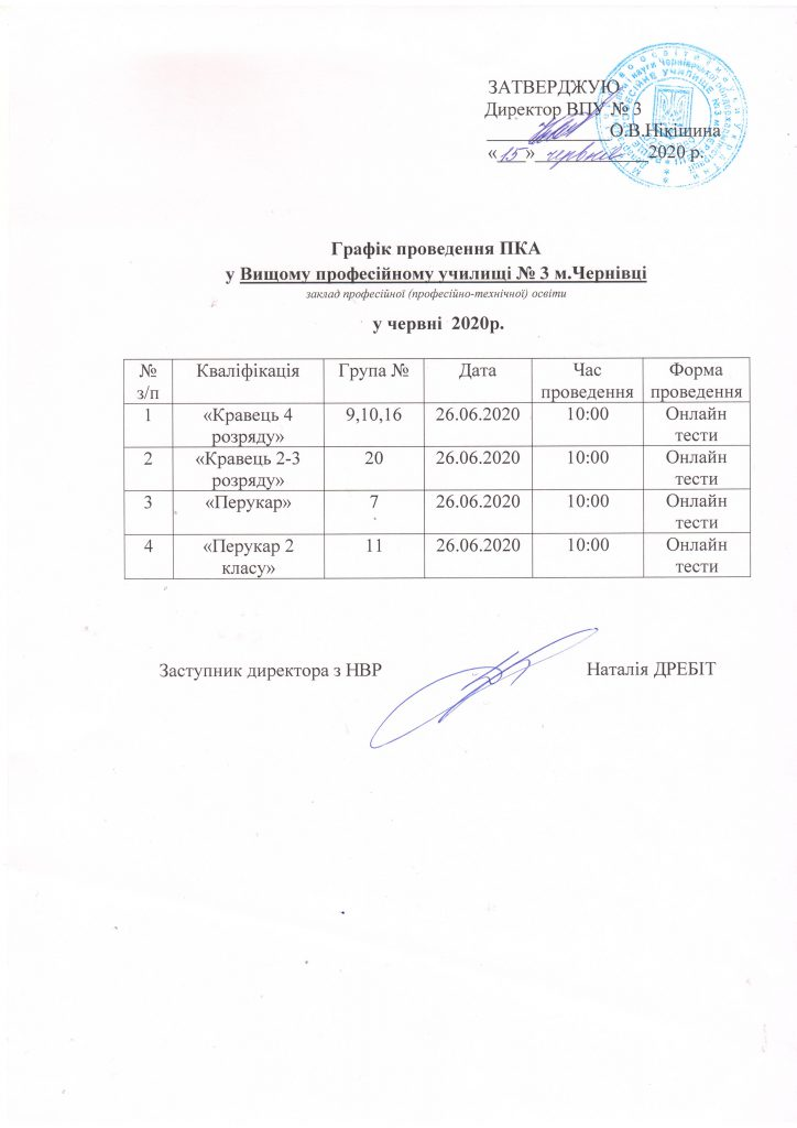 grafik-provedennya-pka