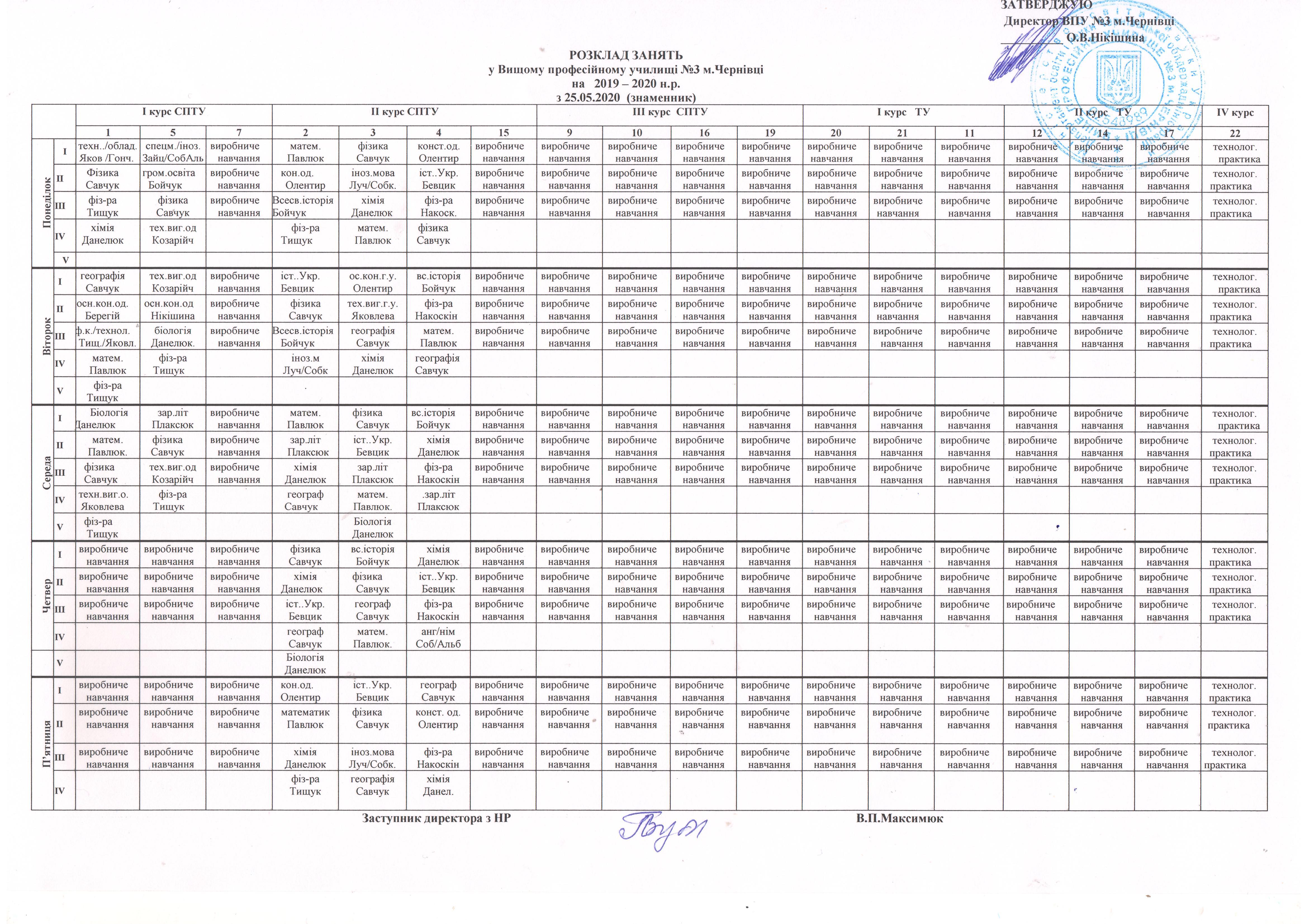 rozklad-zanyat-stanom-na-25-05-2020