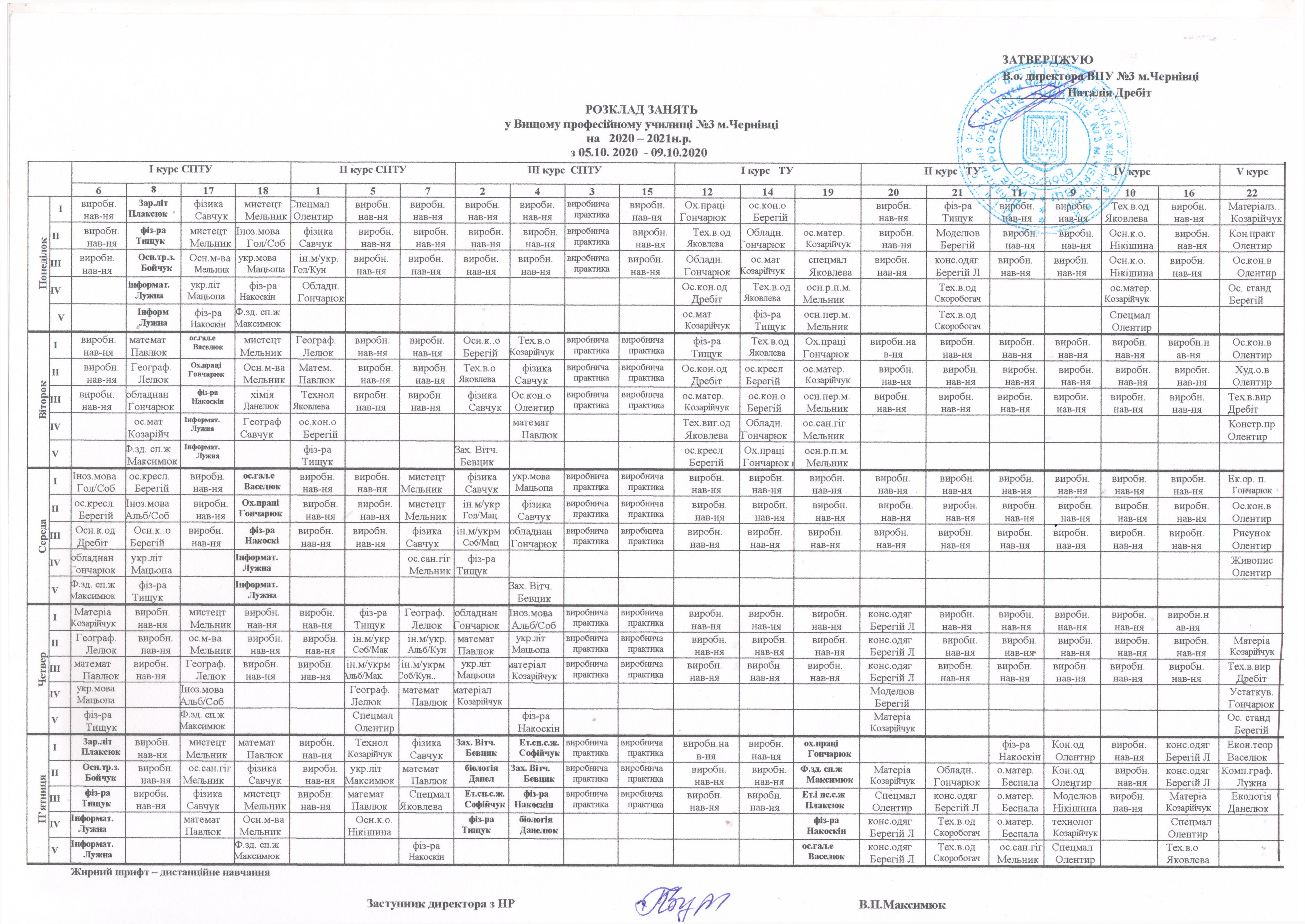 rozklad-stanom-na-05-10-2020-09-10-2020