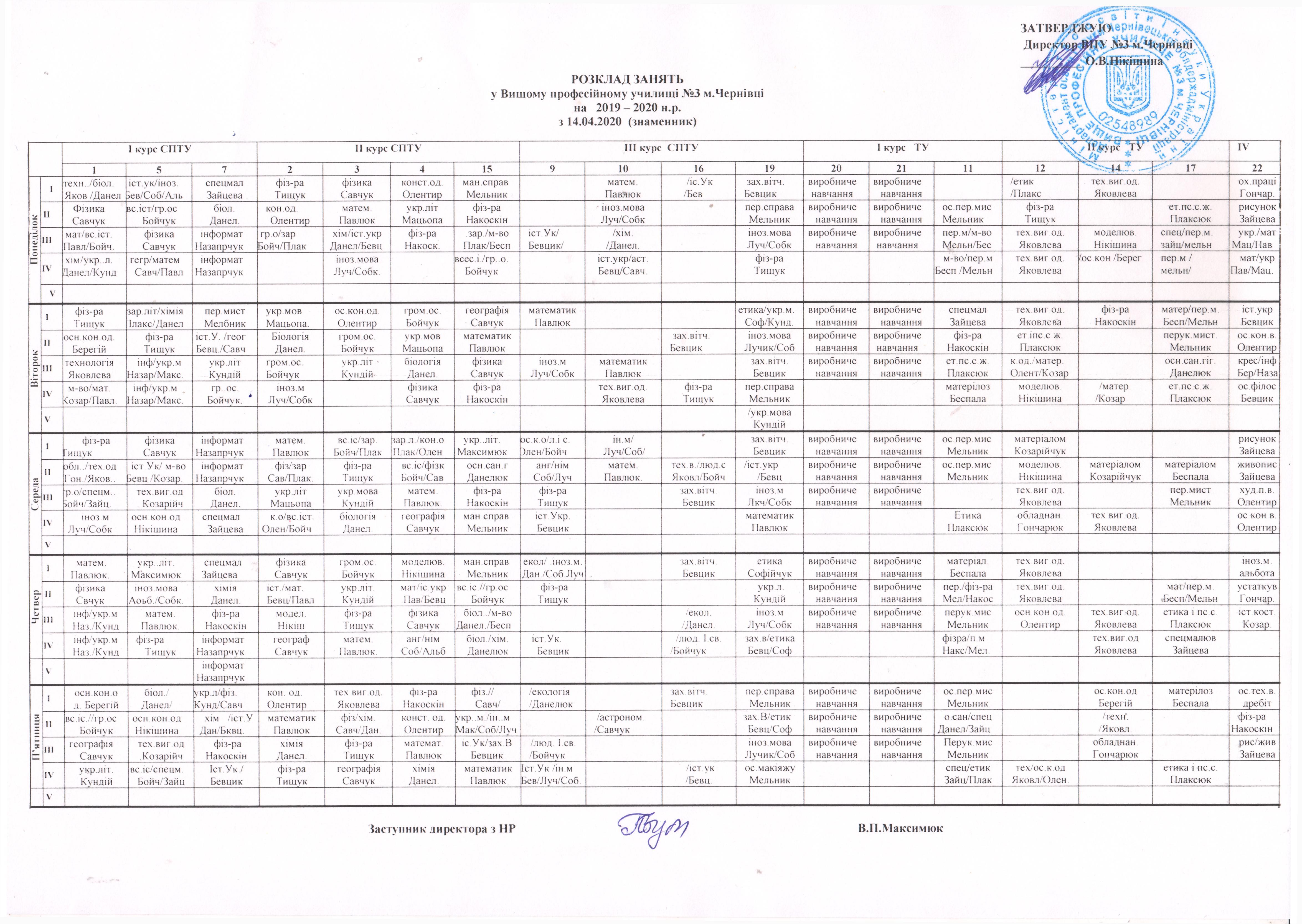 rozklad-stanom-na-14-04-2020